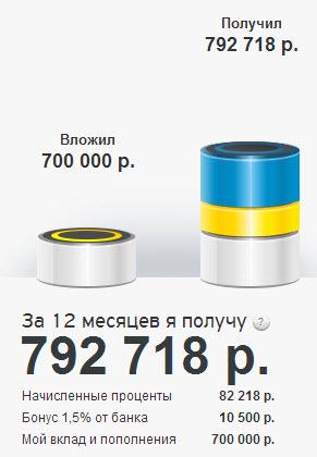 Расчет процентов по вкладу в банке Тинькофф